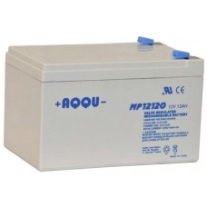 AQQU MP12120