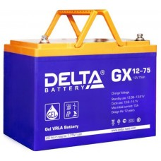DELTA GX 12-75